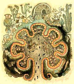 Ацтлан | Мифология Ацтеков