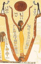 Наунет   Египетская мифология